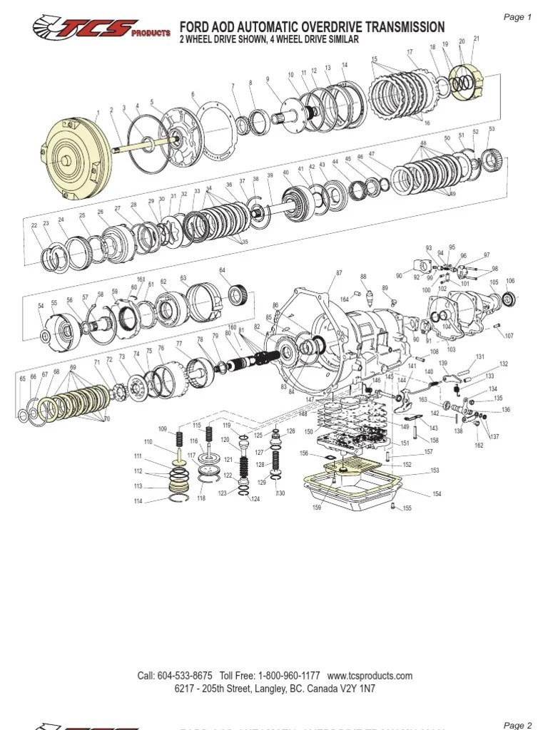 hight resolution of aod transmission schematic