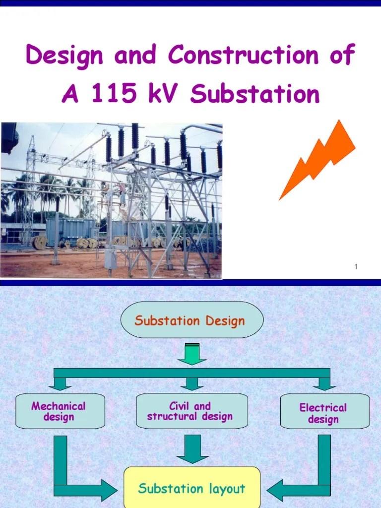 medium resolution of 115 kv substation design presentation electrical substation high voltage