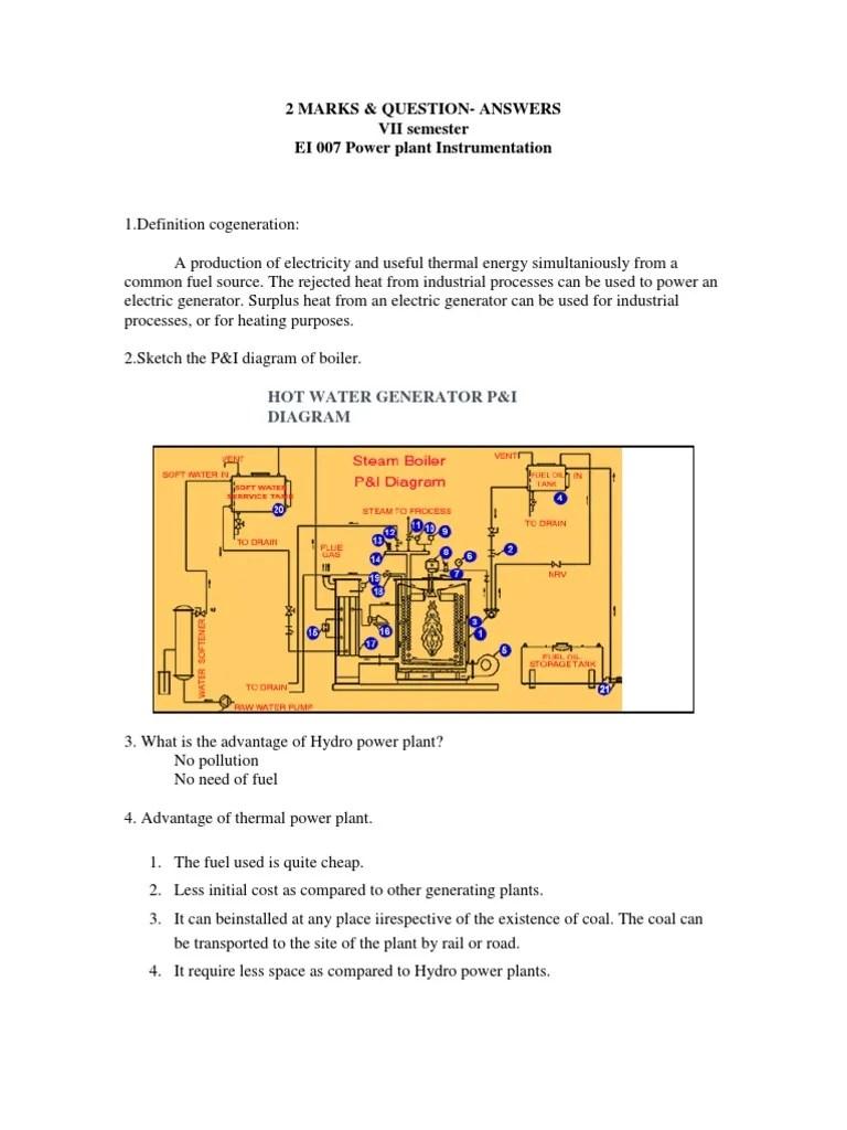 medium resolution of ei 1007 power plant instrumentation nuclear fission pressure measurement