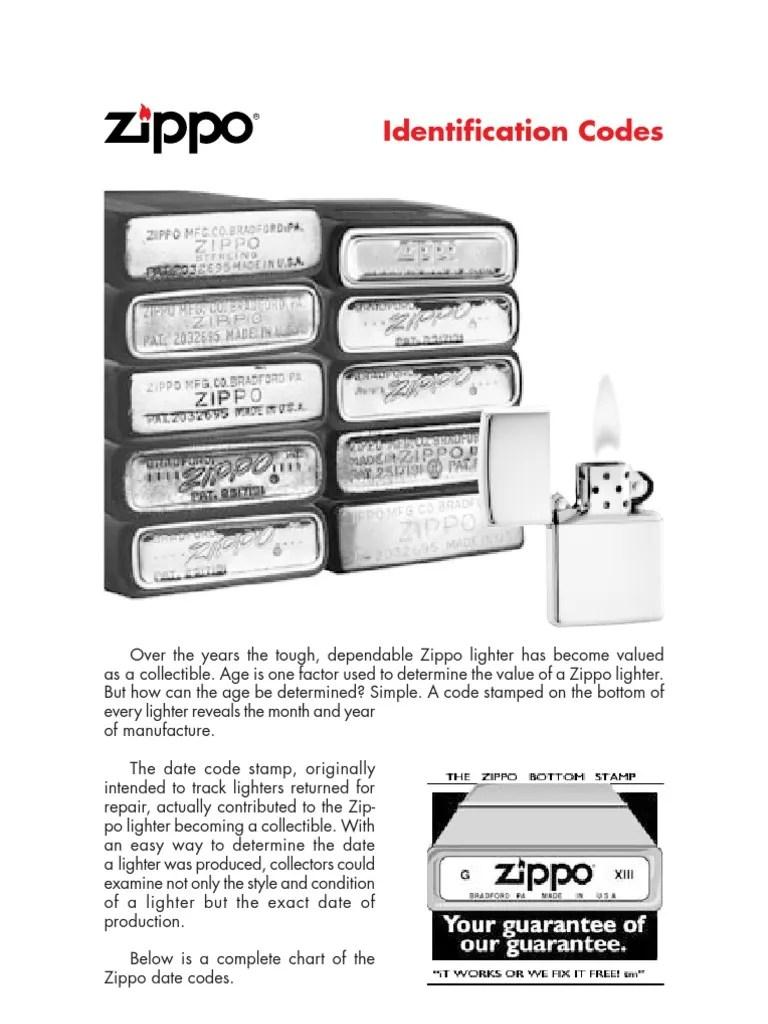also zippo identification codes rh scribd