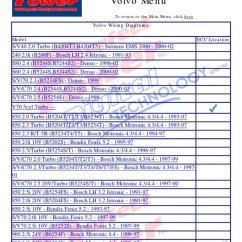 How To Read Automotive Wiring Diagrams Sony Xplod All Ecu | Digital Electronics Portable Document Format
