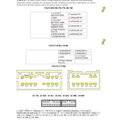 volvo sc 805 wiring diagram box wiring diagram volvo semi truck wiring diagram volvo sc 816 wiring diagram [ 768 x 1024 Pixel ]