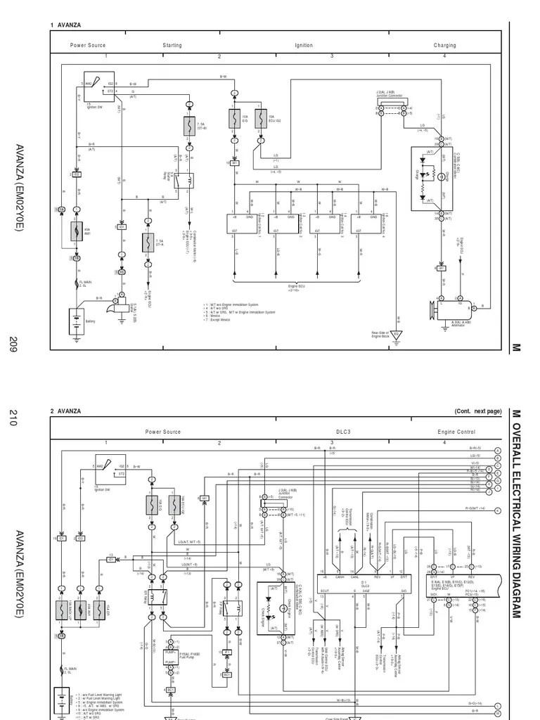 medium resolution of wiring diagram toyota avanza wiring diagram mega wiring diagram avanza pdf
