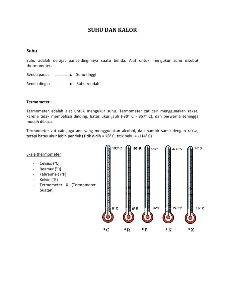 Materi Suhu Dan Kalor Kelas 11 Kurikulum 2013 : materi, kalor, kelas, kurikulum, Materi, Fisika, (Suhu, Kalor)