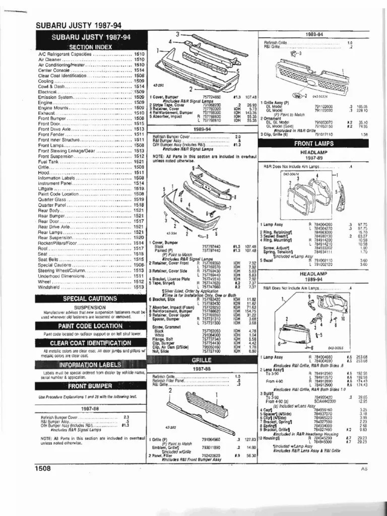 medium resolution of subaru justy fuse box basic electronics wiring diagramsubaru justy fuse box wiring diagram1994 subaru justy wiring
