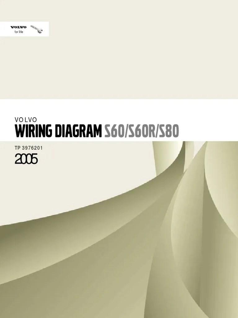 medium resolution of volvo l70c wiring diagram wiring libraryvolvo s60 s60r s80 wiring diagram airbag diesel engine volvo 1995