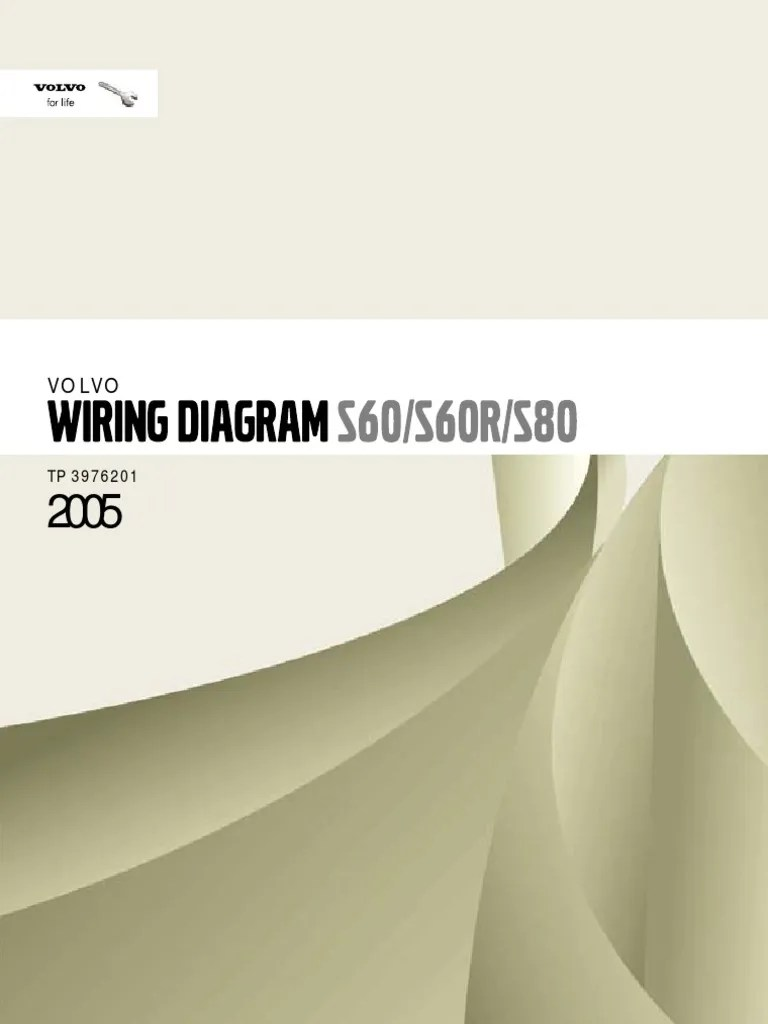 small resolution of volvo l70c wiring diagram wiring libraryvolvo s60 s60r s80 wiring diagram airbag diesel engine volvo 1995