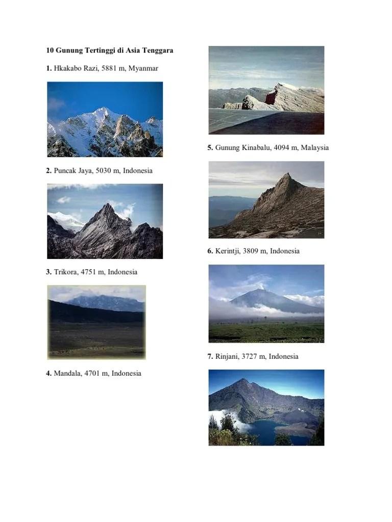 Puncak Tertinggi Di Malaysia Adalah : puncak, tertinggi, malaysia, adalah, Gunung, Tertinggi, Tenggara