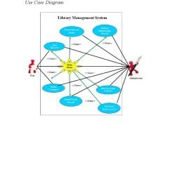 Use Case Diagram Library Management Vauxhall Zafira Fuse Box System Of Menu Computing