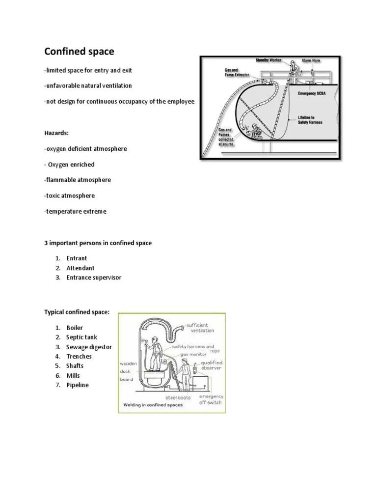 confined space ventilation diagram [ 768 x 1024 Pixel ]