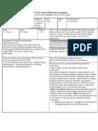 Famotidine (Pepcid)   Stomach