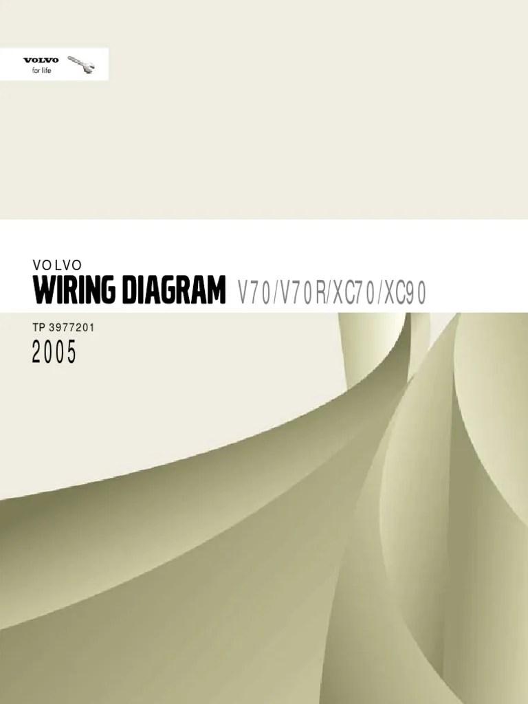 medium resolution of 2005 volvo v70r xc70 xc90 car wiring diagram 1 airbag throttle2005 volvo xc90 wiring