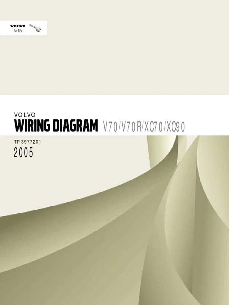 hight resolution of 2005 volvo v70r xc70 xc90 car wiring diagram 1 airbag throttle2005 volvo xc90 wiring