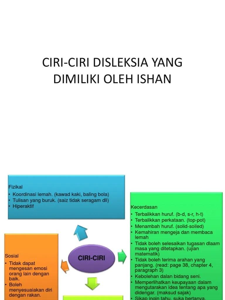 Disleksia - Gejala, penyebab dan mengobati - Alodokter