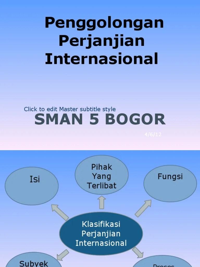 Klasifikasi Perjanjian Internasional : klasifikasi, perjanjian, internasional, Klasifikasi, Penggolongan, Perjanjian, Internasional