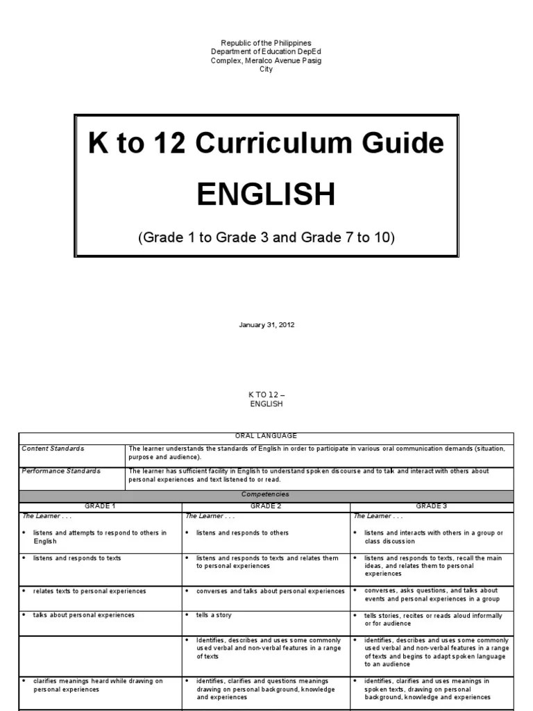 English K to 12 Curriculum Guide - Grades 1 to 3 [ 1024 x 768 Pixel ]