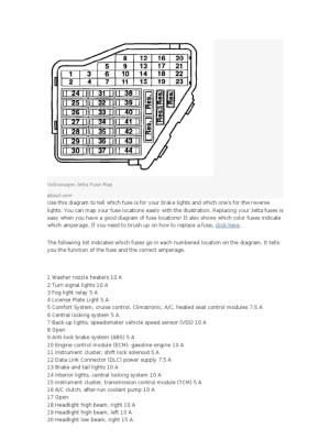 Diagrama de Fusibles Jetta | Headlamp | Engines
