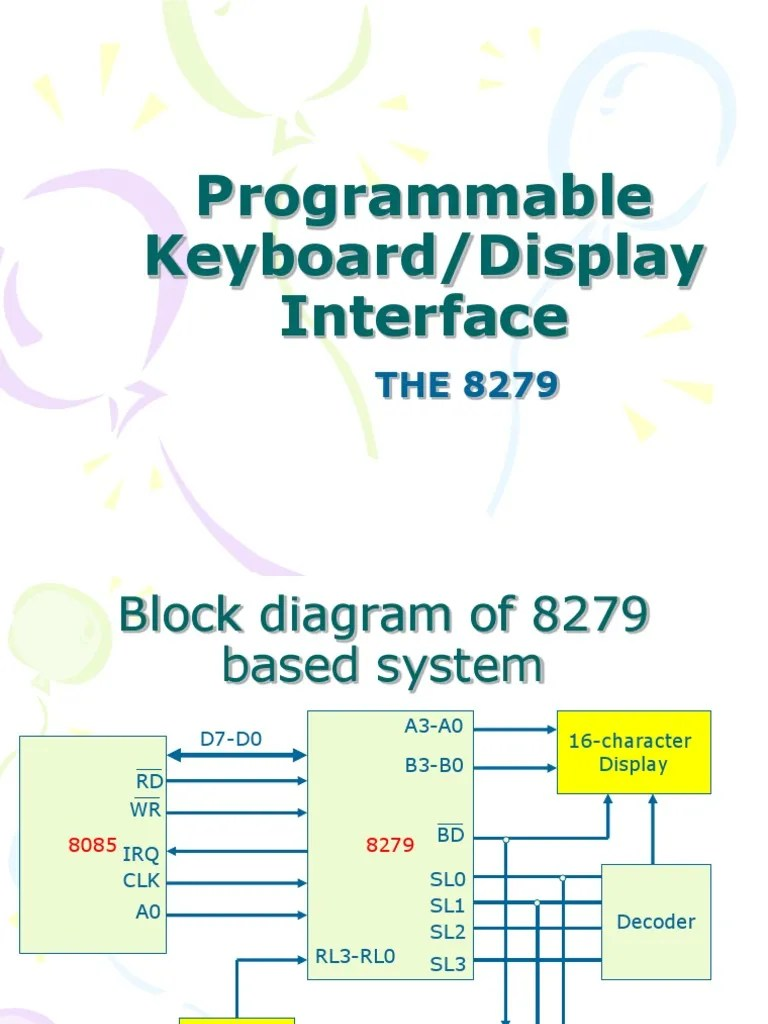 1205 ppi 8279 100523023225 phpapp02 computer keyboard computer architecture [ 768 x 1024 Pixel ]