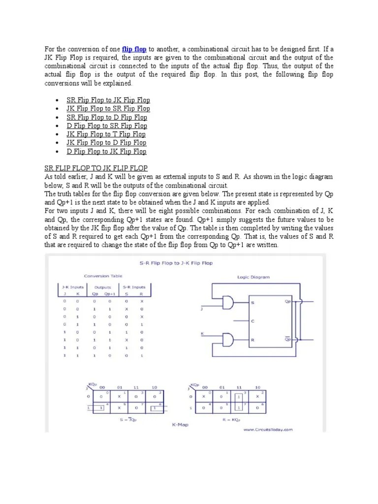 medium resolution of for the conversion of one flip flop to another logic electronic engineering