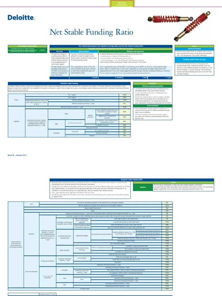 6. Basel Flyer - NSFR   Market Liquidity   Repurchase Agreement