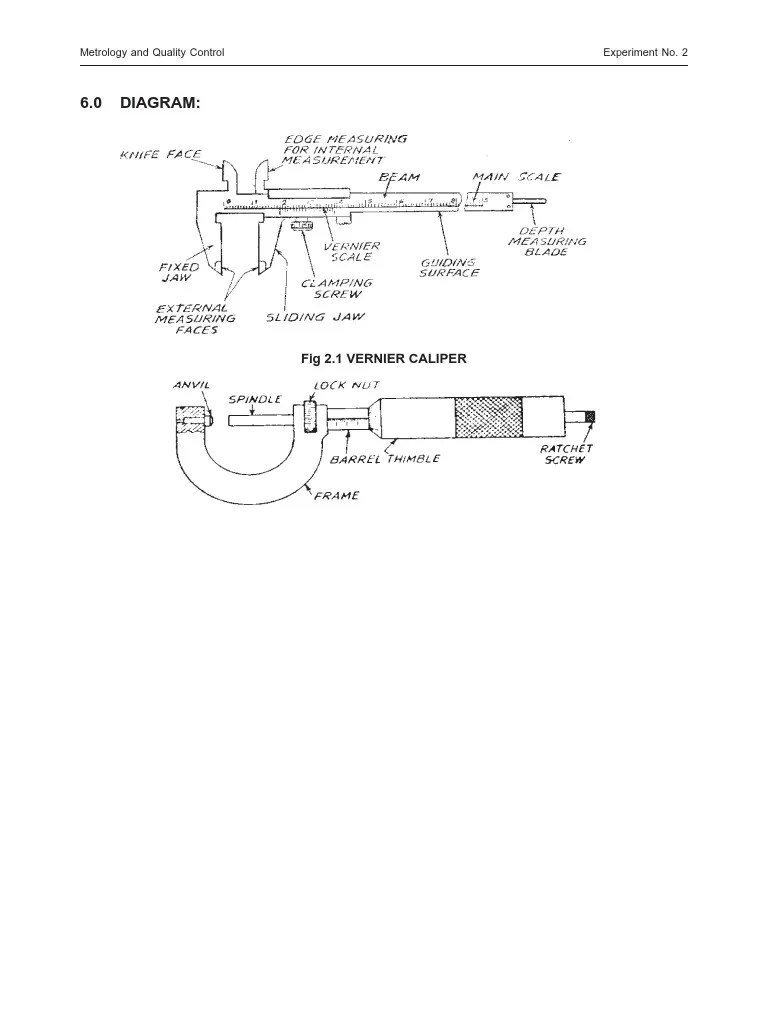 medium resolution of neat diagram of vernier caliper wiring diagram query 01 explain with neat sketch the construction working