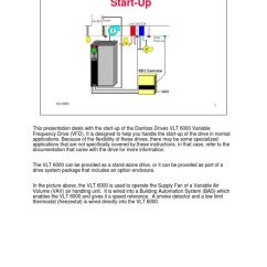 Danfoss Vlt 6000 Wiring Diagram 2005 Ford F150 Power Mirror Start Up Procedure Building Automation Relay