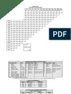Welding Rod Selection 2.pdf