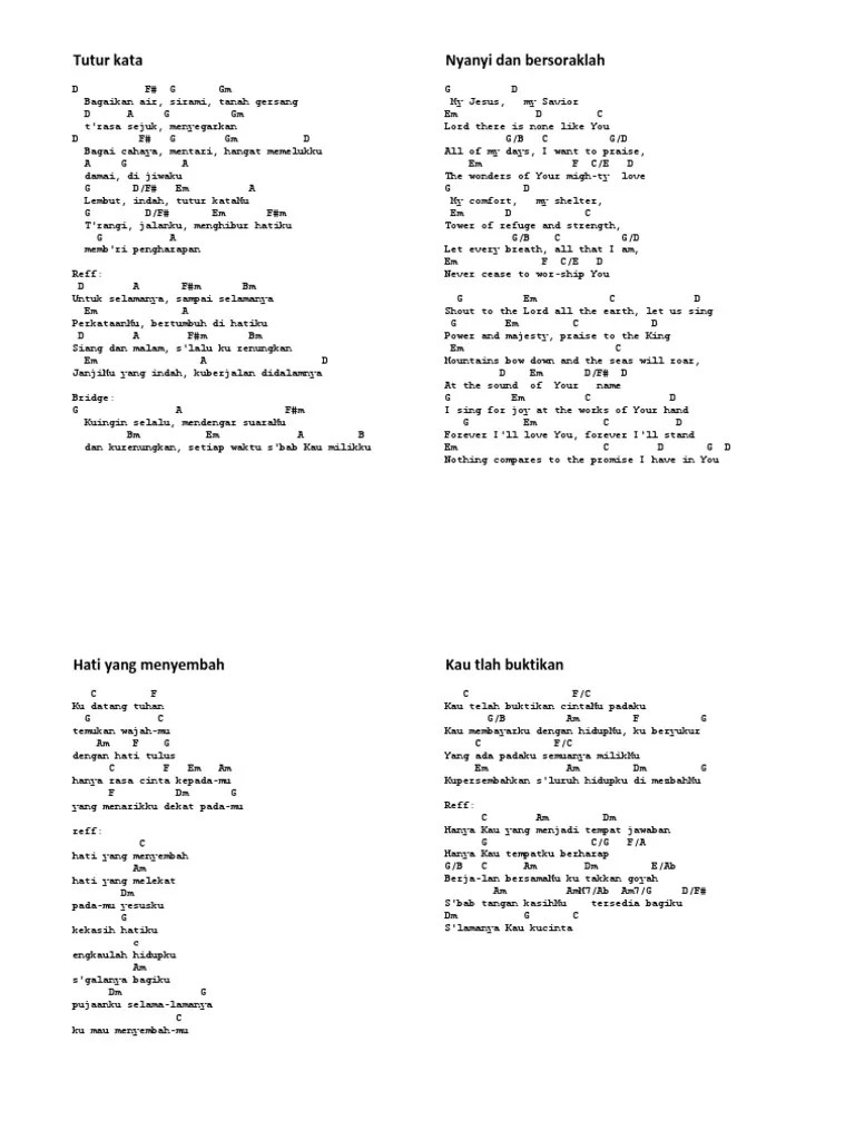 Kunci Gitar Hari Esok : kunci, gitar, Training, Gitar