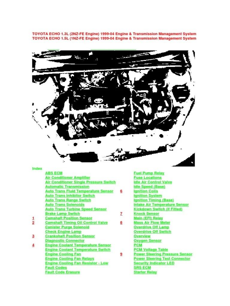 1nz 2nz ignition system automatic transmission 1512762656 v 1 1nz 2nz ignition system automatic toyota 1nz fe engine wiring diagram  [ 768 x 1024 Pixel ]