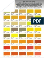 Zero ral colour chart also for paint rh scribd
