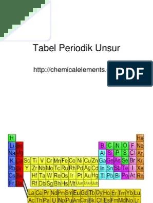 Sistem Periodik Unsur Pdf : sistem, periodik, unsur, Tabel, Periodik, Unsur, Actinide, Metals