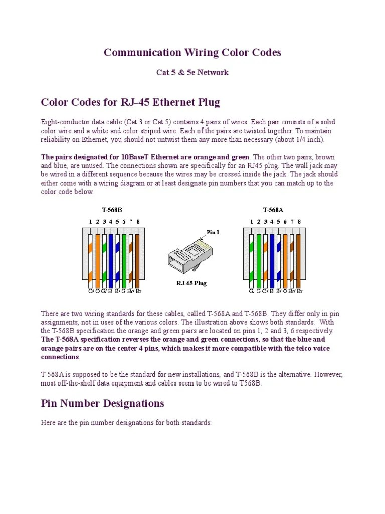 communication wiring color codes optical fiber electrical connector cat 3 wiring color code [ 768 x 1024 Pixel ]