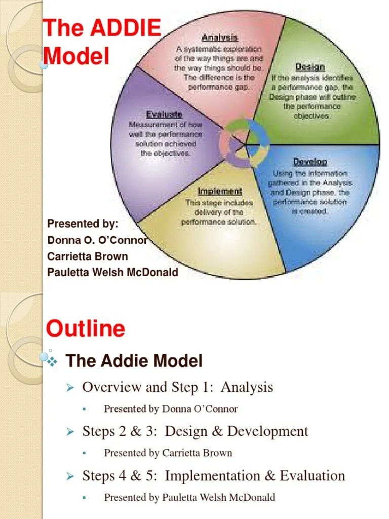 medium resolution of addie model diagram