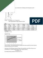 Damped Oscillator Lab Report