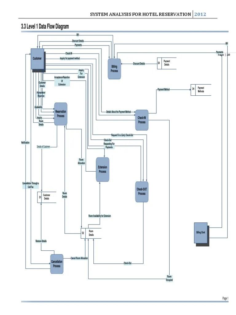 hight resolution of case flow diagram