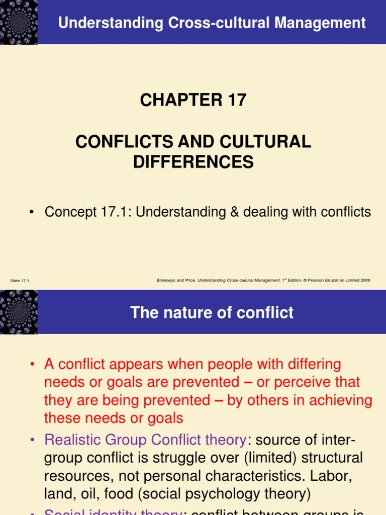 Chap17 CONFLICTS AND CULTURAL DIFFERENCES   Self Concept   Cross Cultural Communication