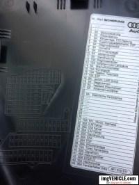 Audi A6 C6 Fuse box diagrams & schemes - imgVEHICLE.com