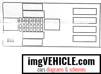 BMW X5 III (F15) (2013-2018) Fuse box diagrams & schemes