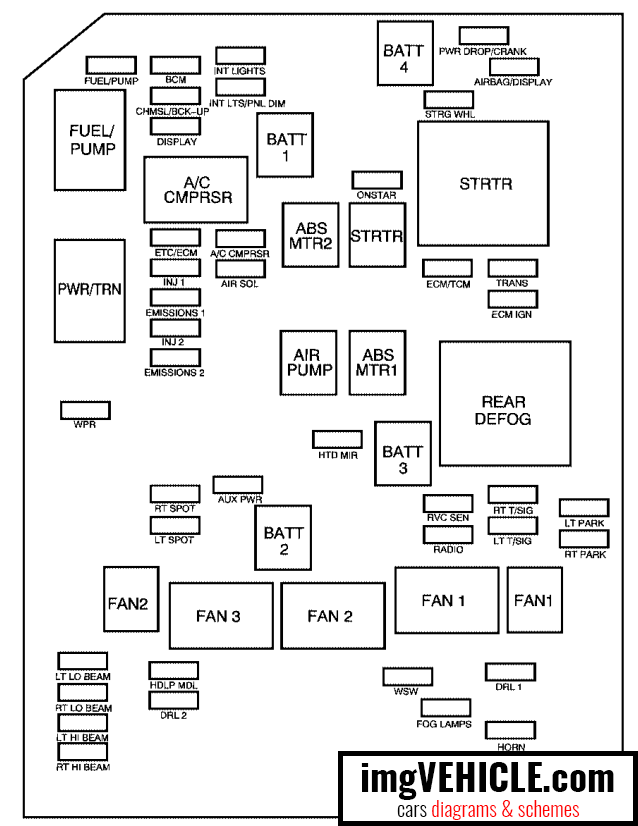 Chevrolet Impala IX Fuse box diagrams & schemes