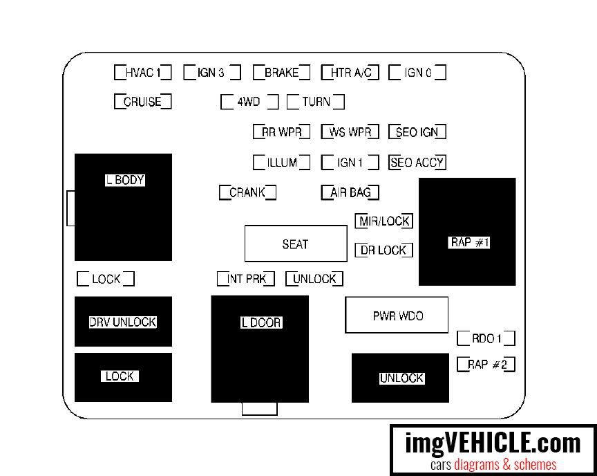 Chevrolet Silverado I Fuse box diagrams & schemes