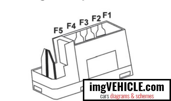 Citroën Berlingo III (2018-2021) Fuse box diagrams