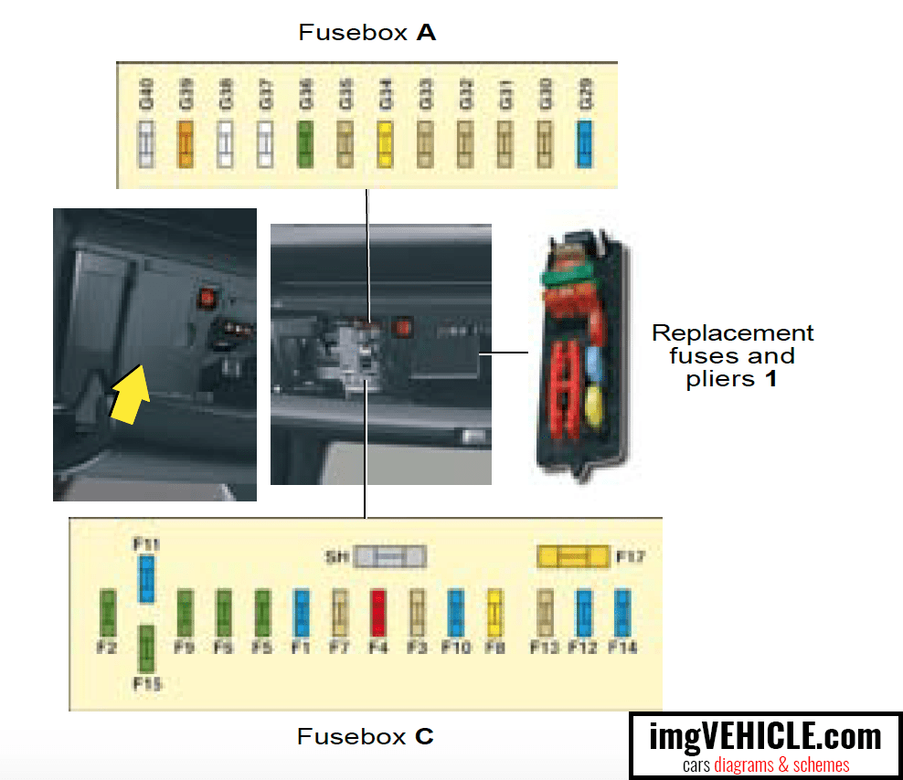 hight resolution of citro n c5 i dc de fuse box diagrams schemes imgvehicle com citroen c5 2001 fuse box diagram