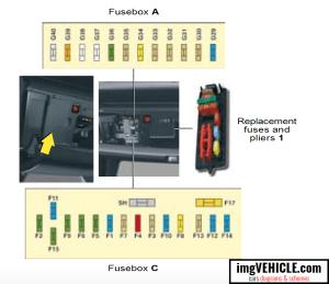 Citroen Dispatch Van Fuse Box | Wiring Library