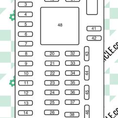 2009 Smart Car Fuse Box Diagram Cat5e Rj45 Socket Wiring Ford Edge I Diagrams Schemes Imgvehicle Com Passenger Compartment Panel