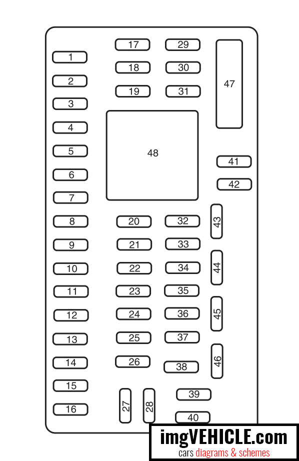 Ford Expedition III Fuse box diagrams & schemes