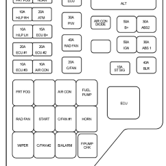 2005 Hyundai Sonata Fuse Box Diagram Wiring For Air Conditioning Unit 2004 Santa Fe Blog Datahyundai Sm Diagrams