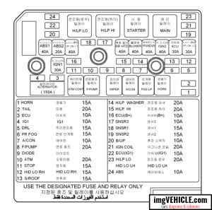 Hyundai Sonata V NF Fuse box diagrams & schemes