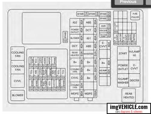 small resolution of kia fuse panel wiring librarykia optima iv fuse box engine compartment fuse panel