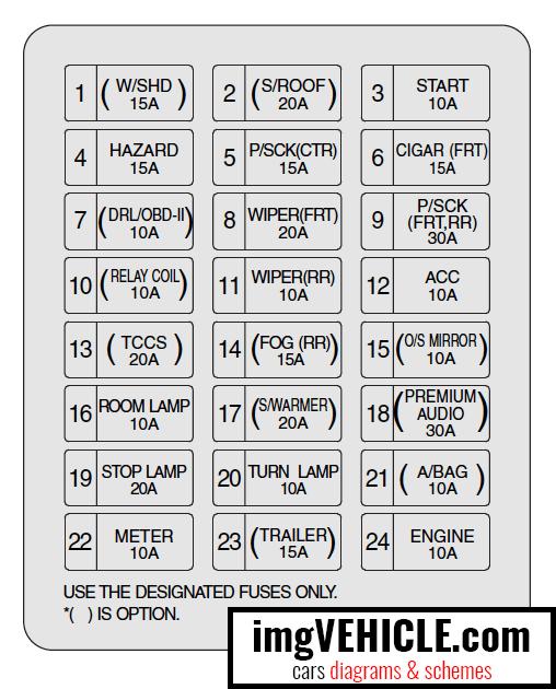 2008 kia sorento fuse box diagram oreck xl9100 color wiring