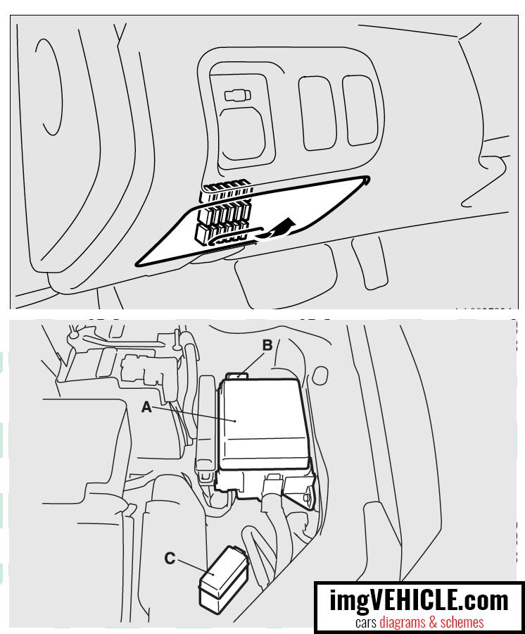 Mitsubishi Eclipse 4G (2006-2011) Fuse box diagrams